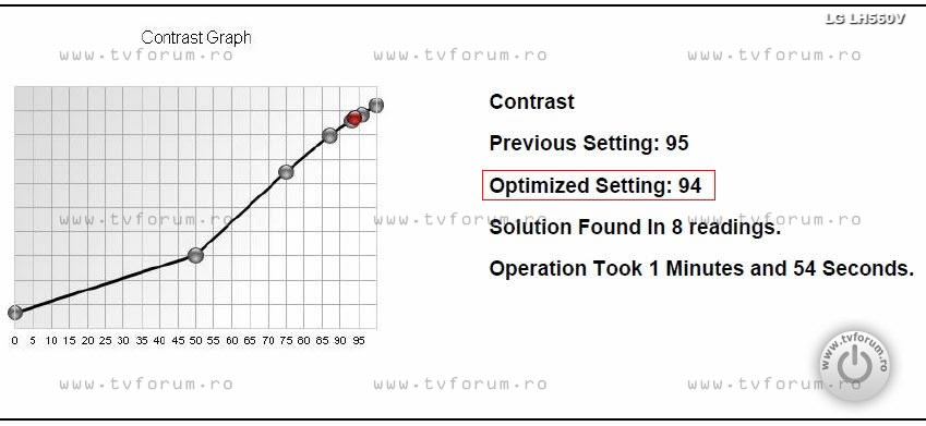 lg-43lh560v-image-settings-calibration-3-contrast-graph